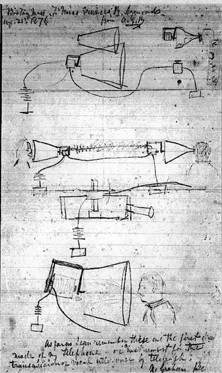 Bell's drawing of the telephone, 1876